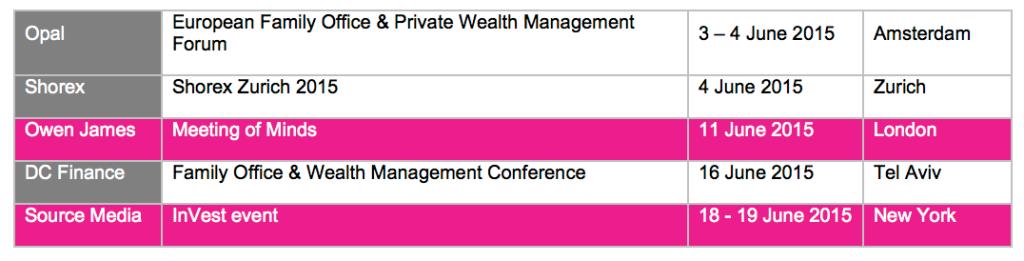 wealth management forum