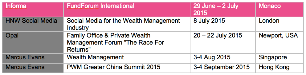 wealth management forum